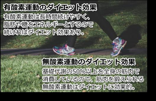 糖質制限の効果を高める簡単な運動